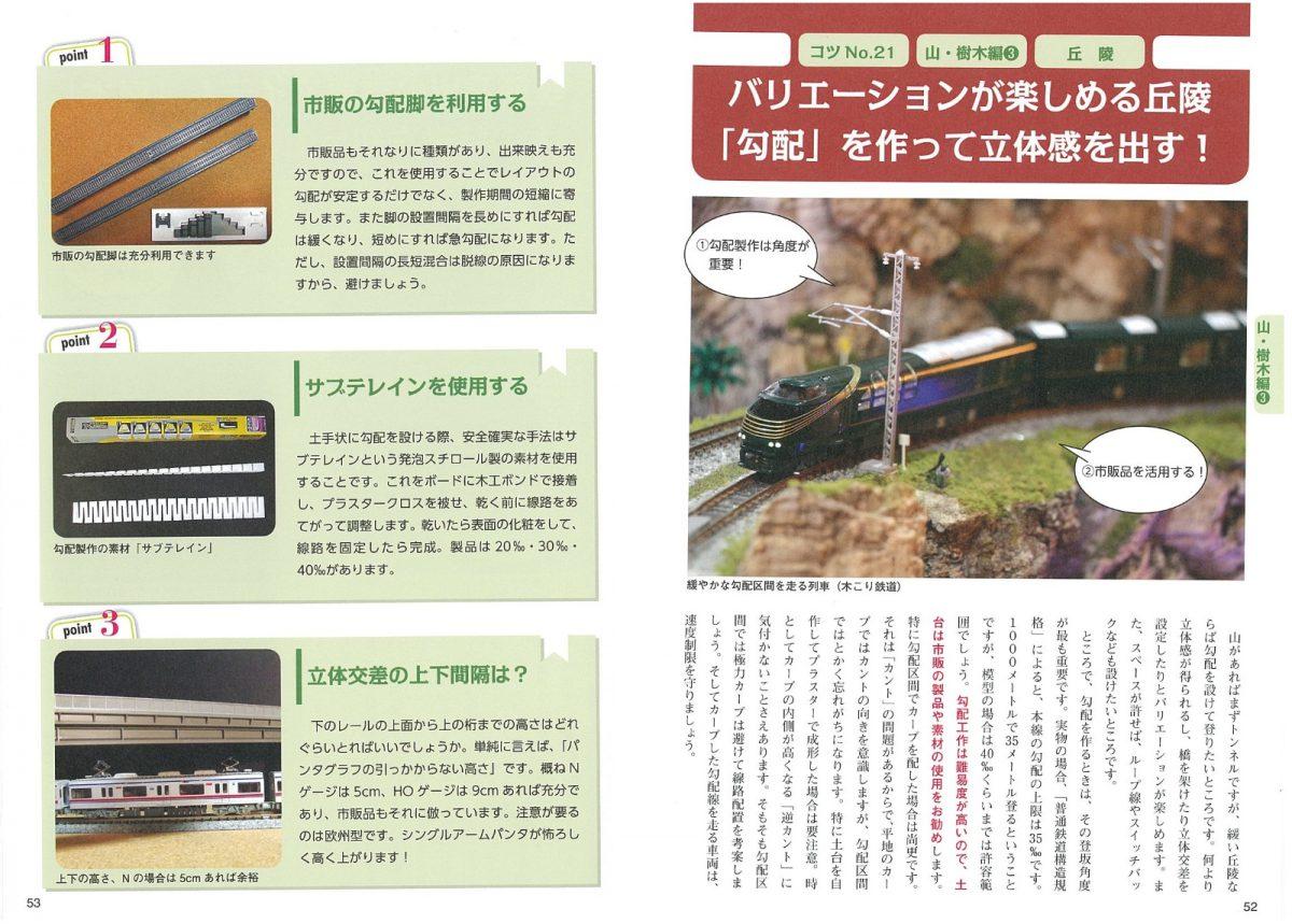 鉄道模型 レイアウト 空間づくりのコツとアイデア 思い通りに風景を作る
