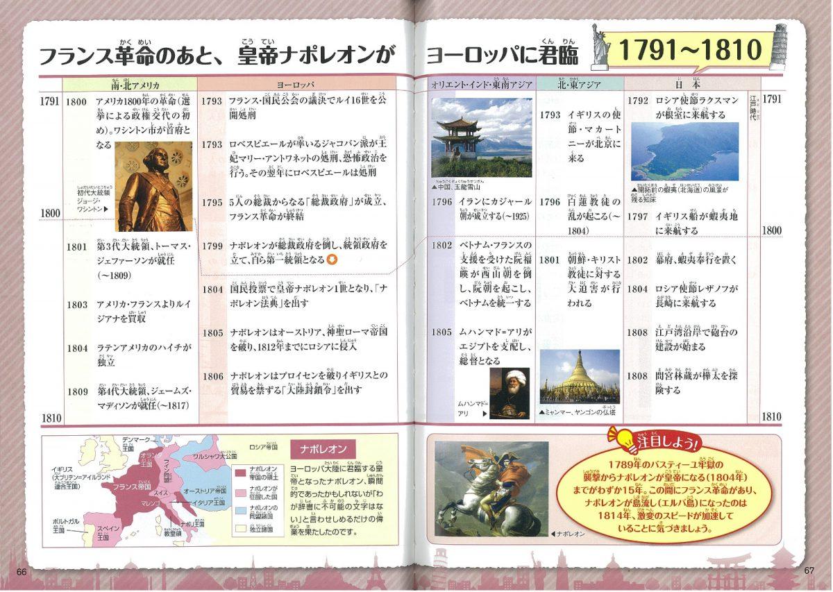 楽しく学ぼう! 日本と世界の歴史年表 改訂新版