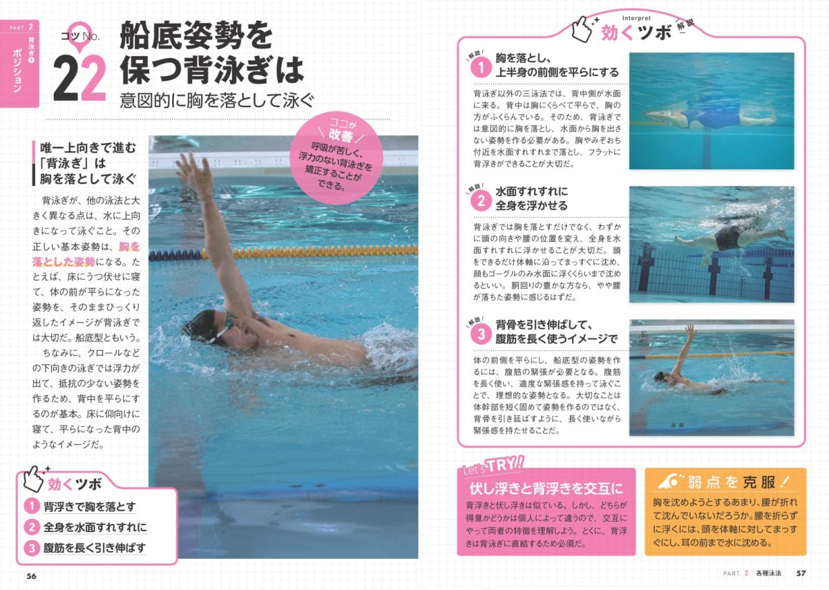 大人の水泳 知っておきたい上達&改善のコツ50 新版